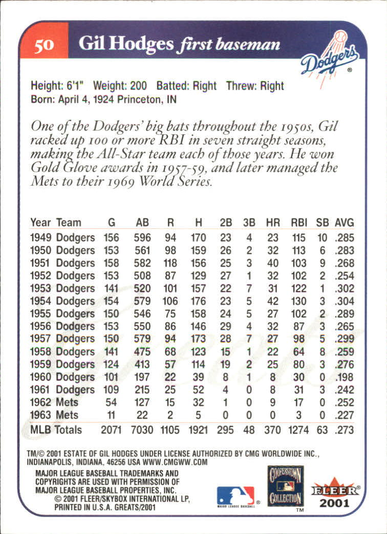 2001 Greats of the Game #50 Gil Hodges back image