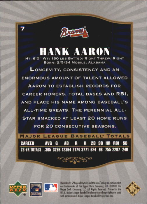2001 SP Legendary Cuts #7 Hank Aaron back image