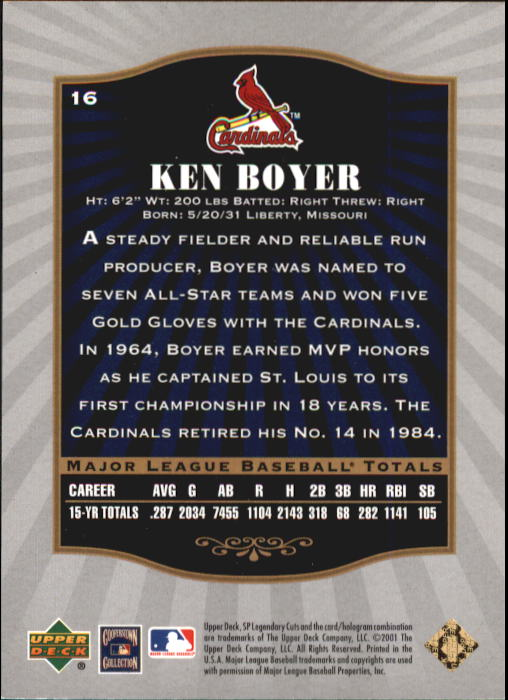 2001 SP Legendary Cuts #16 Ken Boyer back image