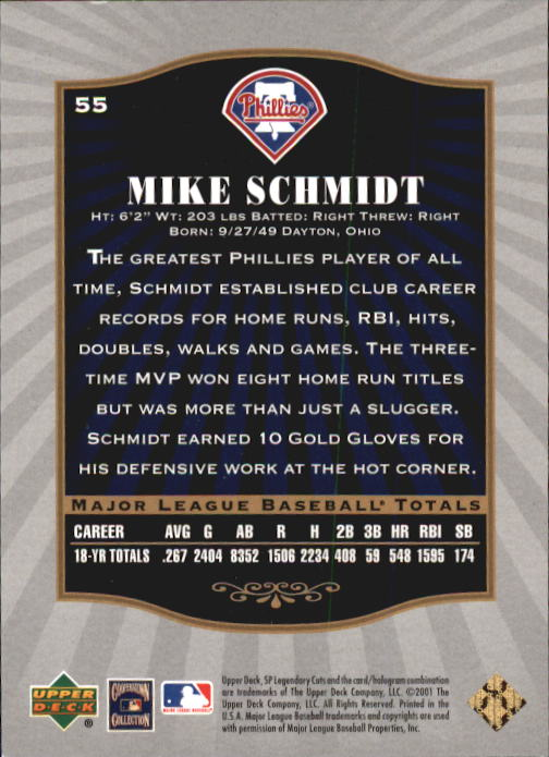 2001 SP Legendary Cuts #55 Mike Schmidt back image