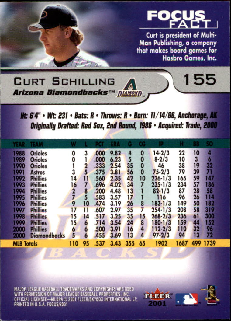 2001 Fleer Focus #155 Curt Schilling back image