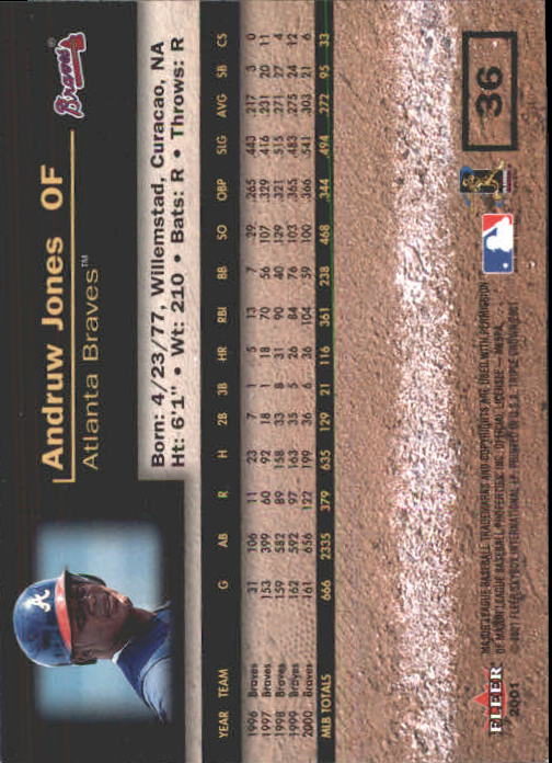 2001 Fleer Triple Crown #36 Andruw Jones back image