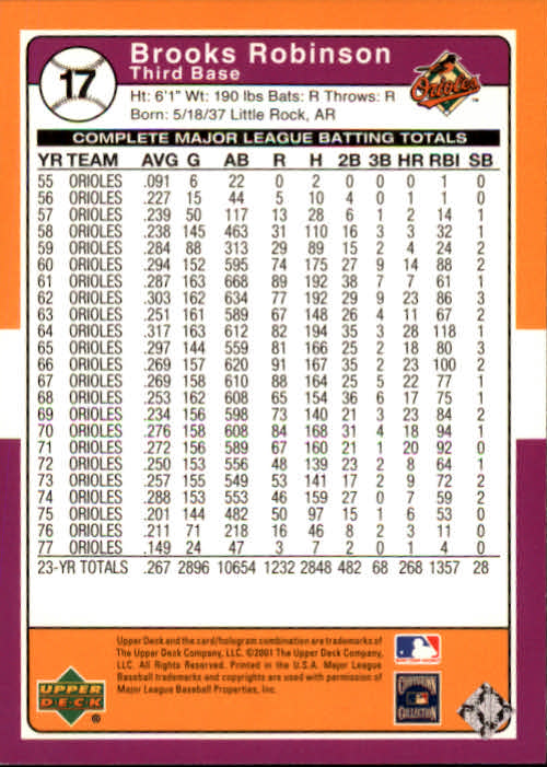 2001 Upper Deck Decade 1970's #17 Brooks Robinson back image