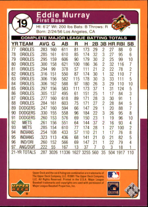 2001 Upper Deck Decade 1970's #19 Eddie Murray back image