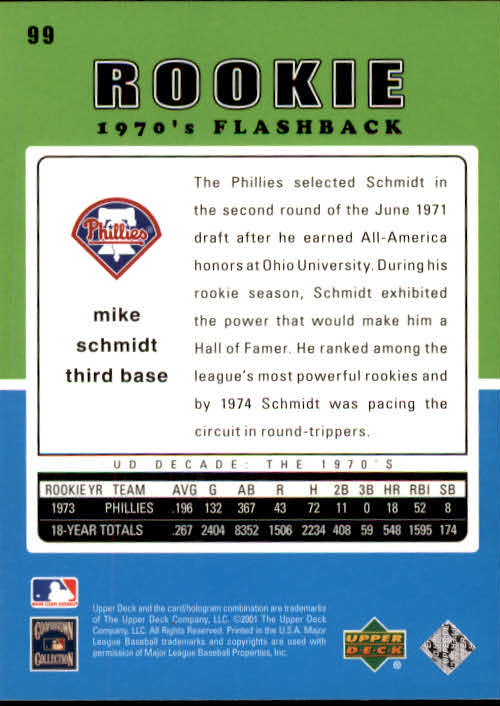 2001 Upper Deck Decade 1970's #99 Mike Schmidt RF back image