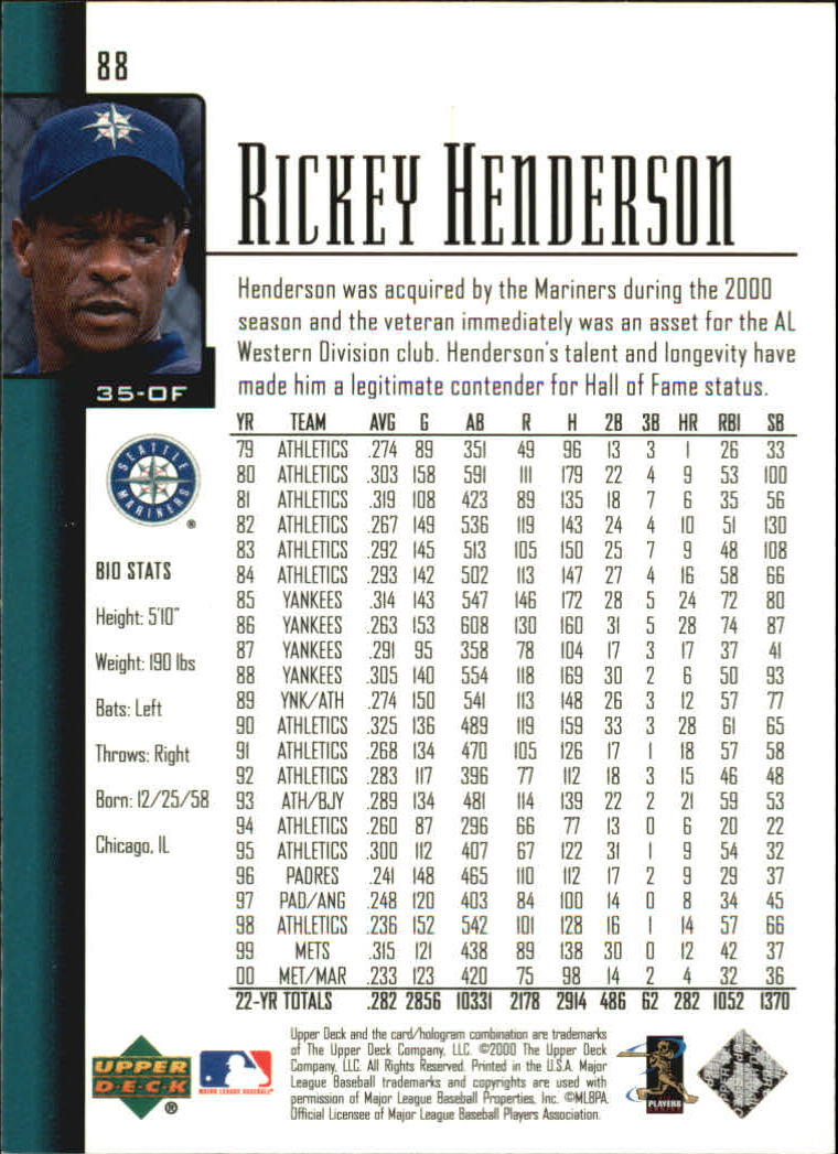 2001 Upper Deck #88 Rickey Henderson back image