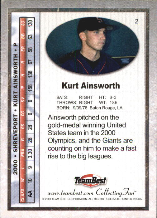 2001 Team Best #2 Kurt Ainsworth