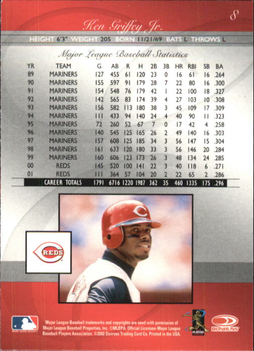 2002 Donruss Elite #8 Ken Griffey Jr. back image