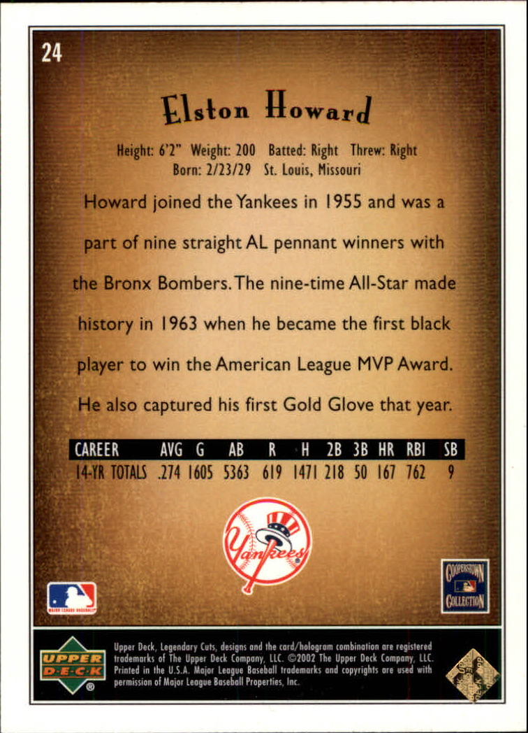 2002 SP Legendary Cuts #24 Elston Howard back image