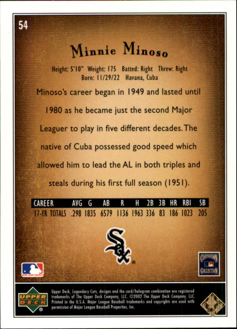 2002 SP Legendary Cuts #54 Minnie Minoso back image