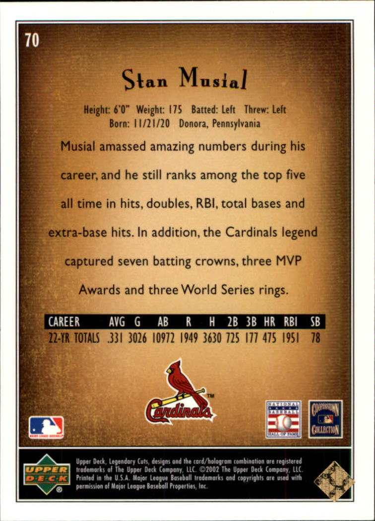 2002 SP Legendary Cuts #70 Stan Musial back image