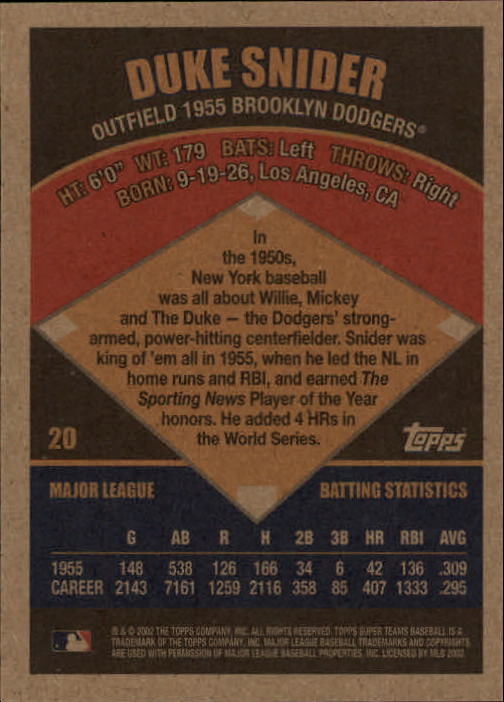 2002 Topps Super Teams #20 Duke Snider