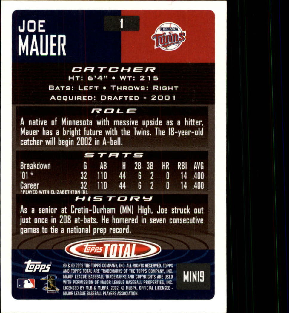 2002 Topps Total #1 Joe Mauer RC back image