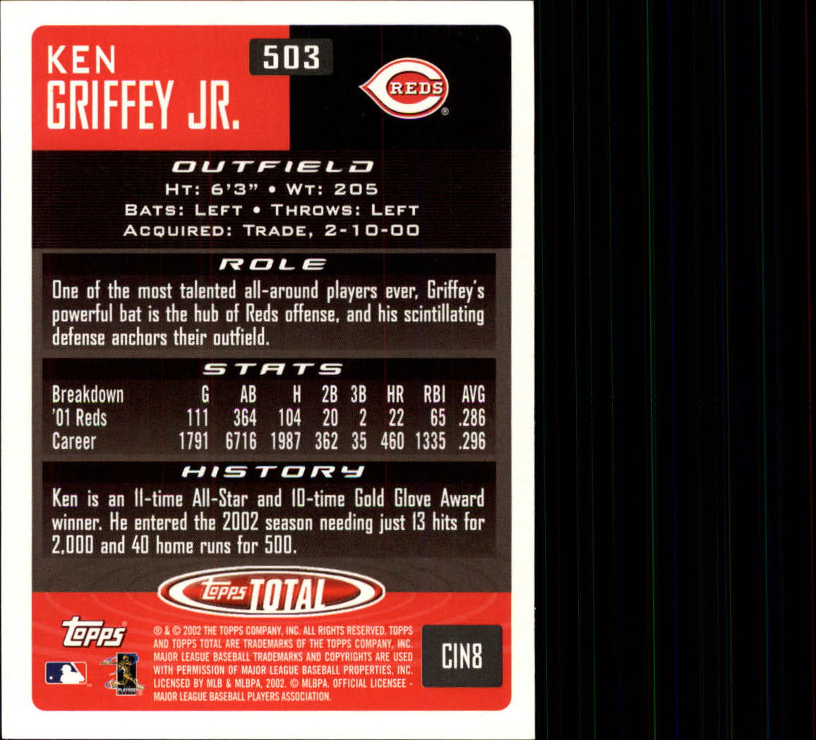 2002 Topps Total #503 Ken Griffey Jr. back image