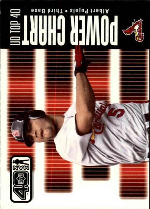 2002 Upper Deck 40-Man #1101 Albert Pujols PC