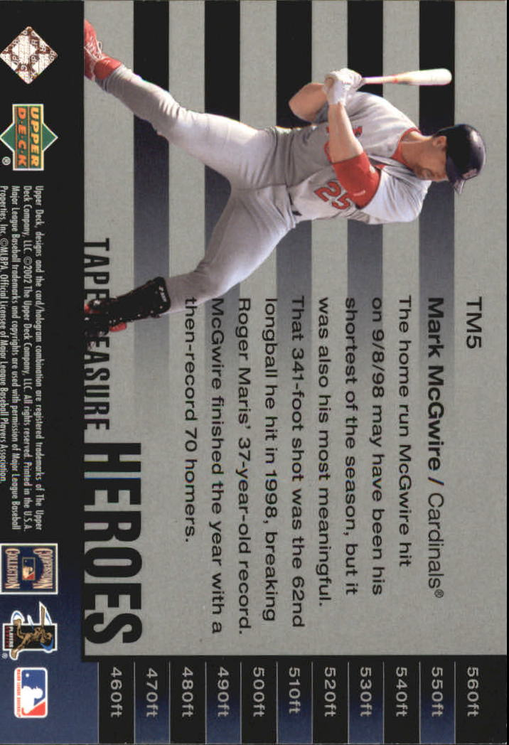2002 UD Piece of History Tape Measure Heroes #TM5 Mark McGwire back image