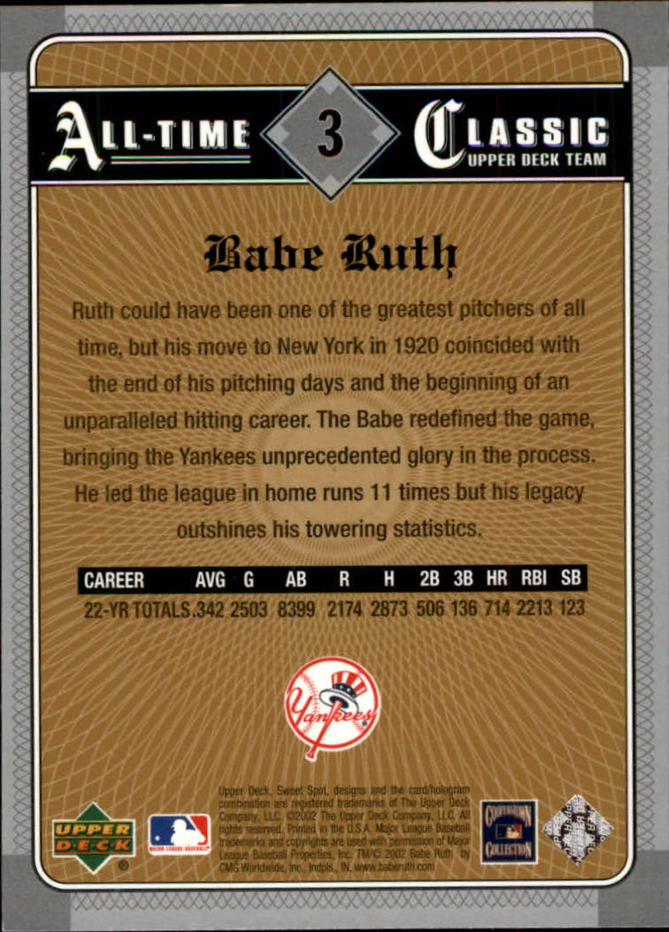 2002 Sweet Spot Classics #3 Babe Ruth back image