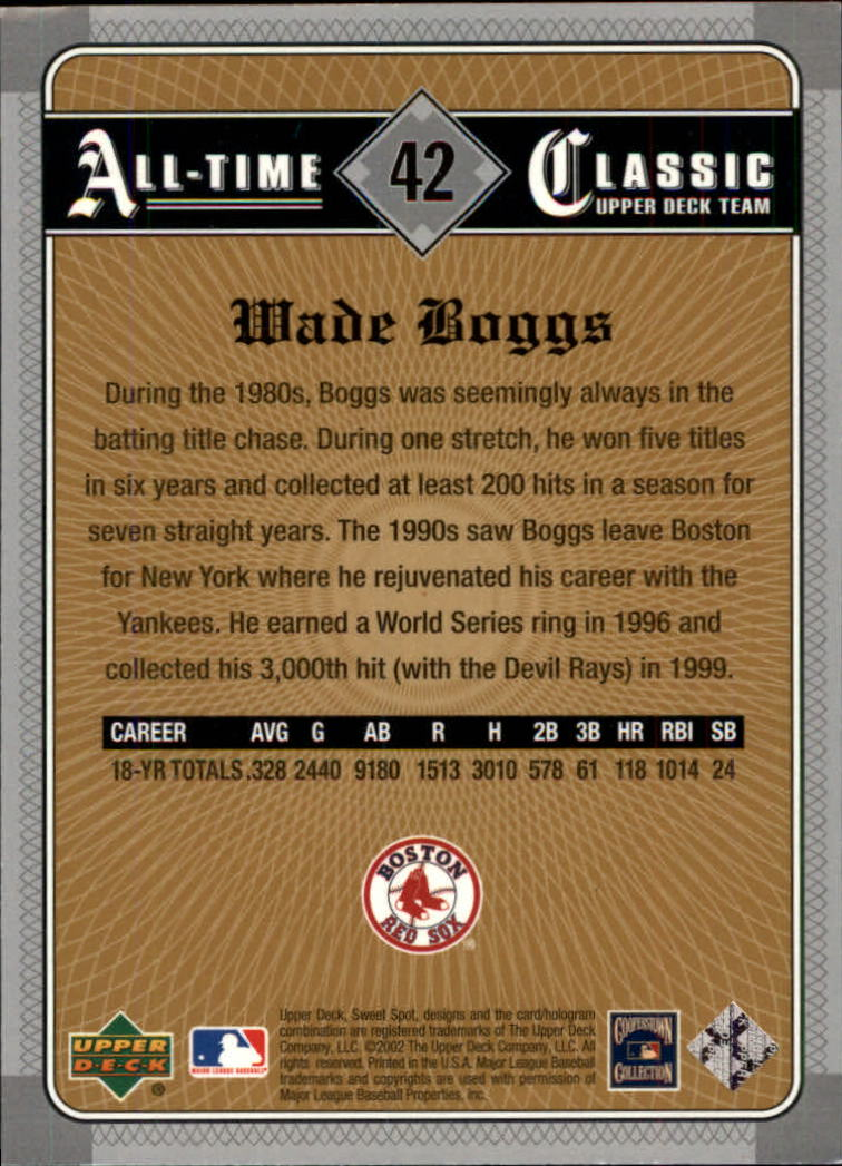 2002 Sweet Spot Classics #42 Wade Boggs back image
