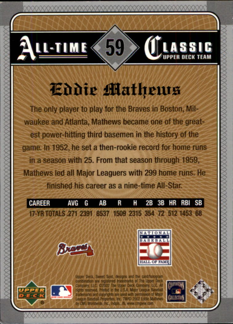 2002 Sweet Spot Classics #59 Eddie Mathews back image