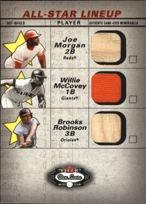 2002 Fleer Box Score All-Star Lineup Game Used #2 Joe Morgan Bat/Willie McCovey Jsy/Brooks Robinson Bat