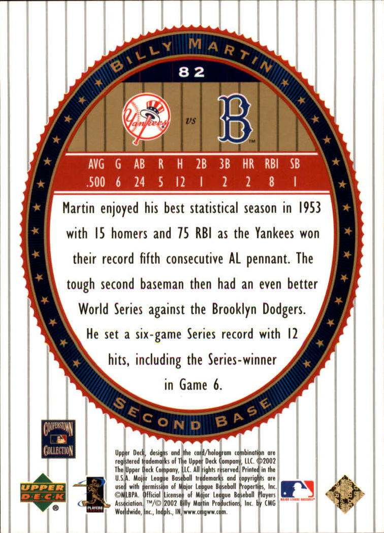 2002 Upper Deck World Series Heroes #82 Billy Martin back image
