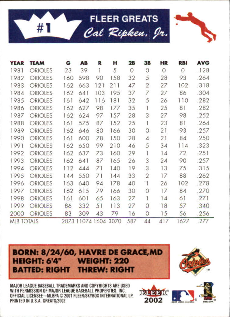 2002 Greats of the Game #1 Cal Ripken back image