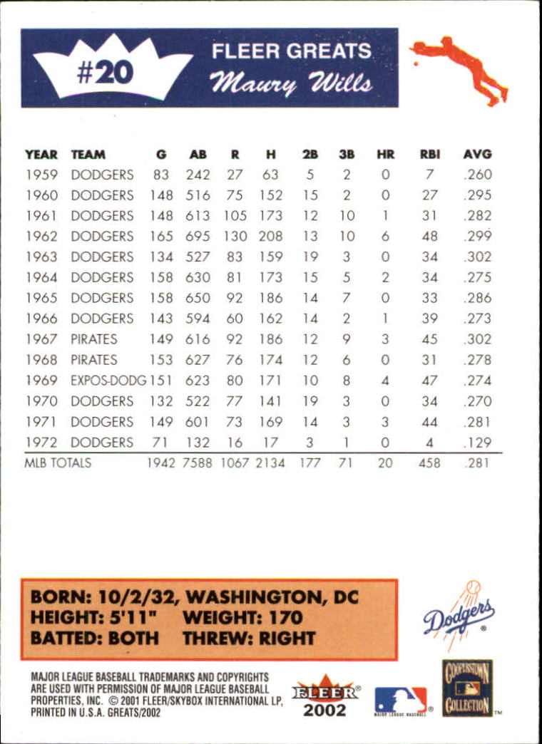 2002 Greats of the Game #20 Maury Wills back image