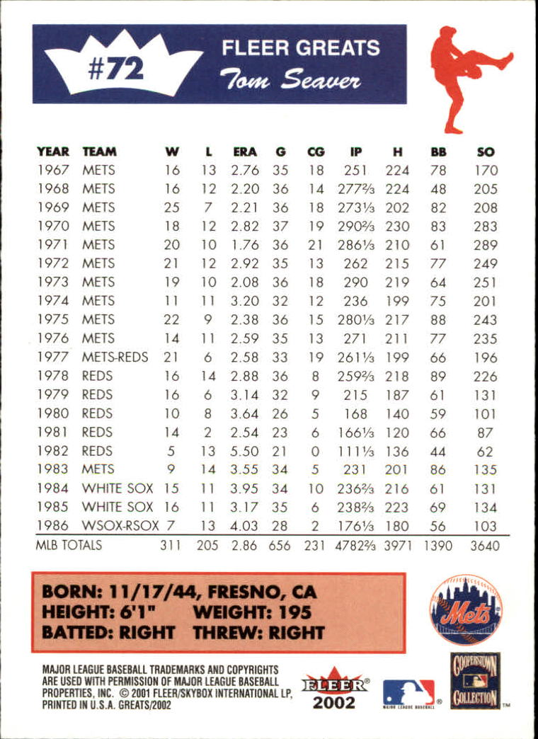 2002 Greats of the Game #72 Tom Seaver back image