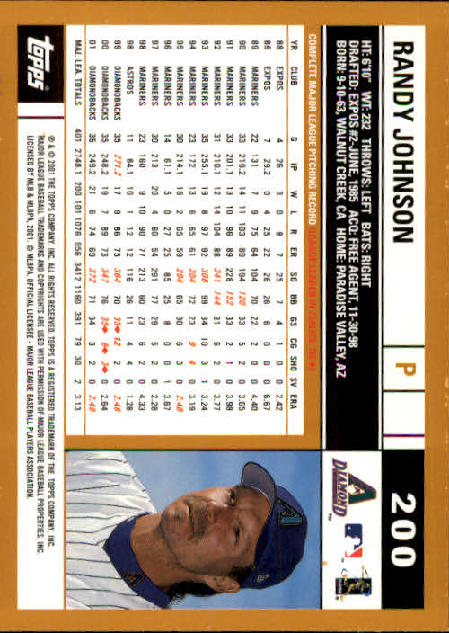 2002 Topps #200 Randy Johnson back image