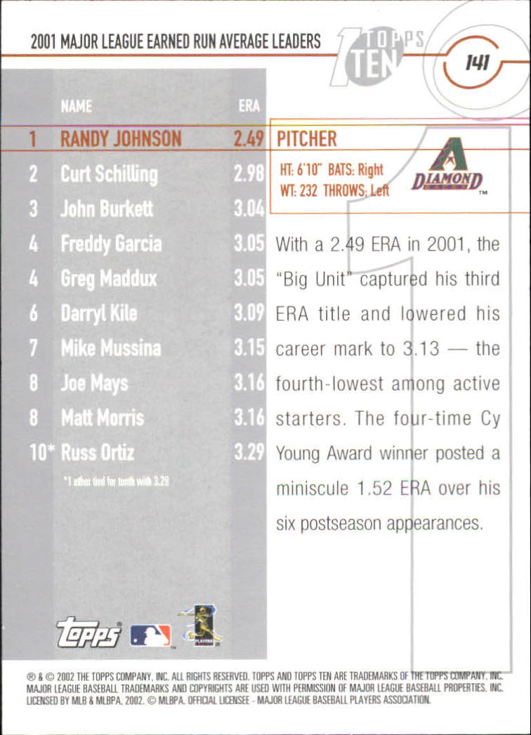 2002 Topps Ten #141 Randy Johnson ERA back image