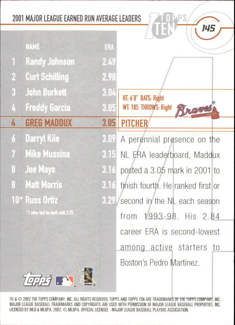 2002 Topps Ten #145 Greg Maddux ERA back image