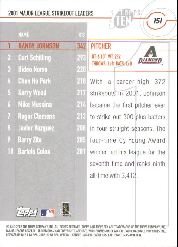 2002 Topps Ten #151 Randy Johnson K back image