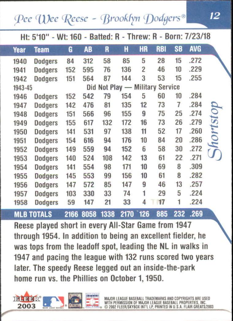2003 Flair Greats #12 Pee Wee Reese