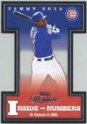 2003 Playoff Prestige Inside the Numbers #6 Sammy Sosa