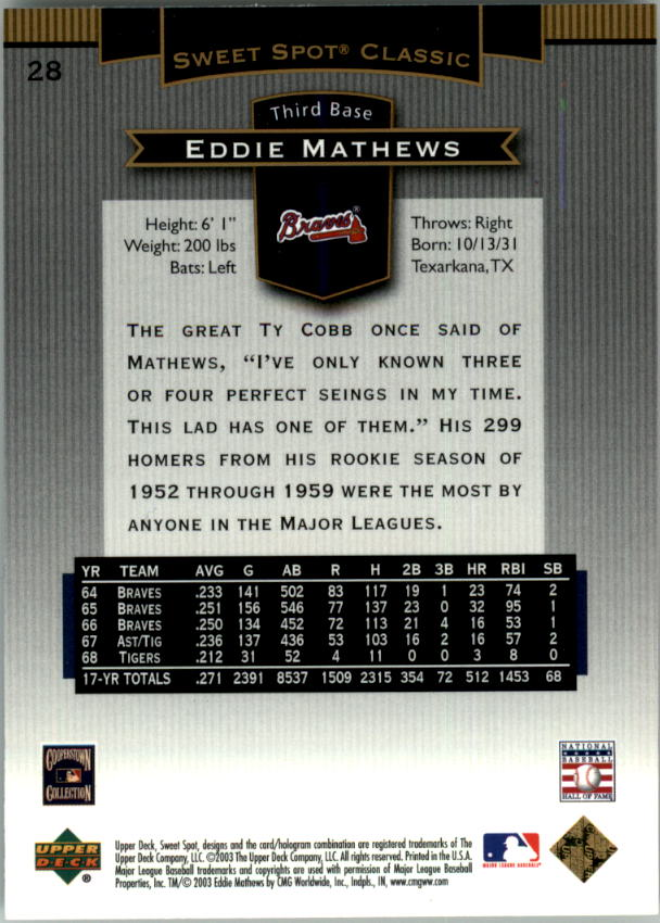 2003 Sweet Spot Classics #28 Eddie Mathews back image