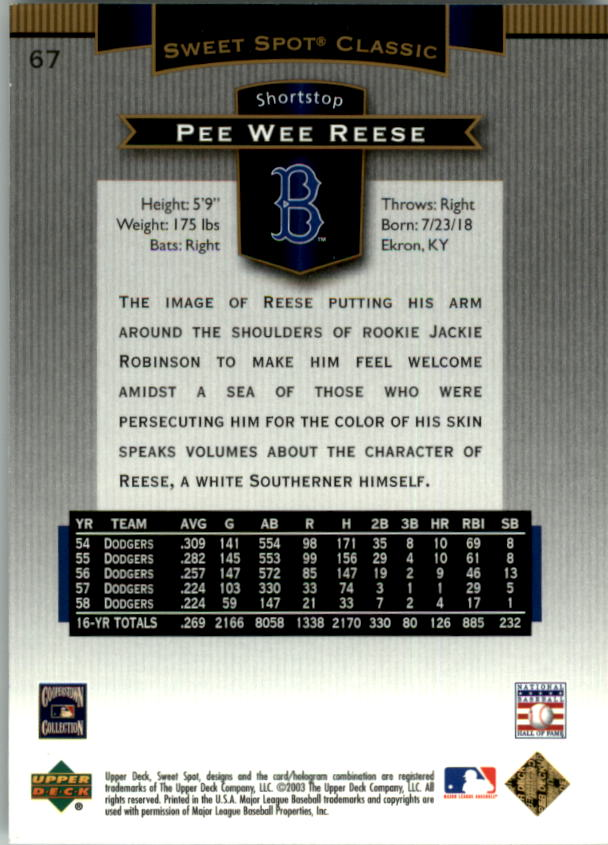 2003 Sweet Spot Classics #67 Pee Wee Reese back image