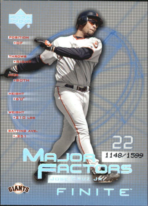2003 Upper Deck Finite #126 Jose Cruz Jr. MF