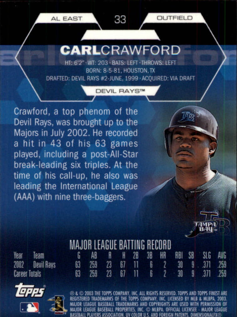 2003 Finest #33 Carl Crawford back image