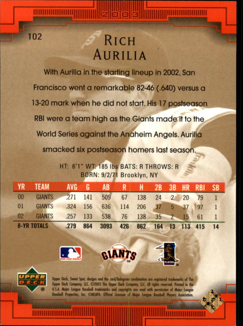 2003 Sweet Spot #102 Rich Aurilia SP back image