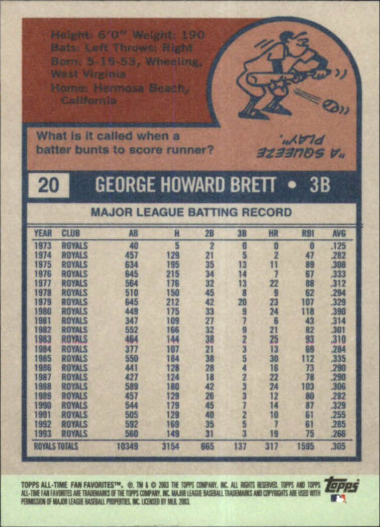 2003 Topps All-Time Fan Favorites #20 George Brett back image