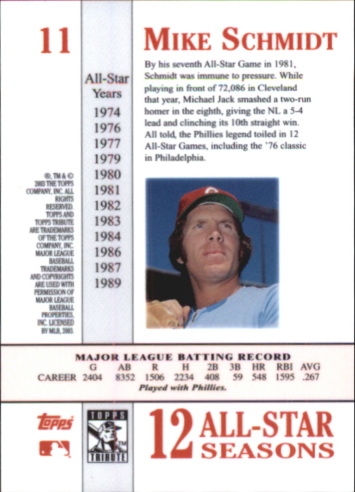 2003 Topps Tribute Perennial All-Star #11 Mike Schmidt back image