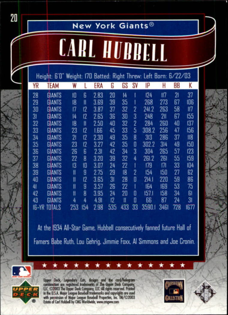 2003 SP Legendary Cuts #20 Carl Hubbell back image