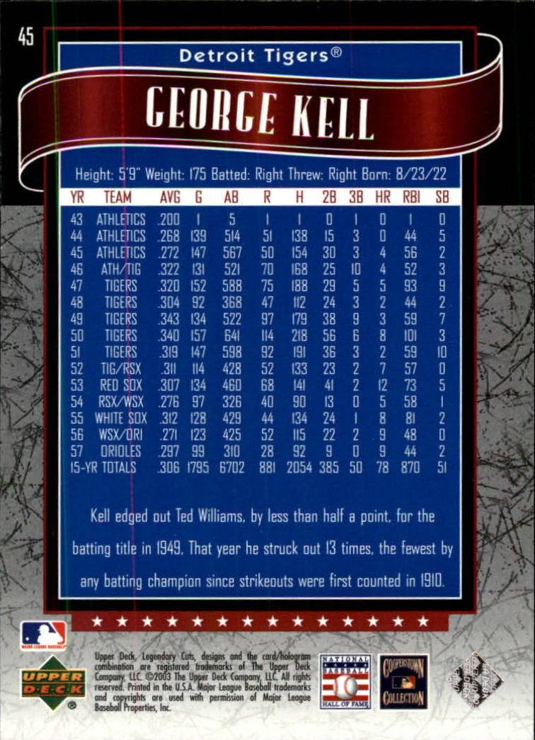 2003 SP Legendary Cuts #45 George Kell back image