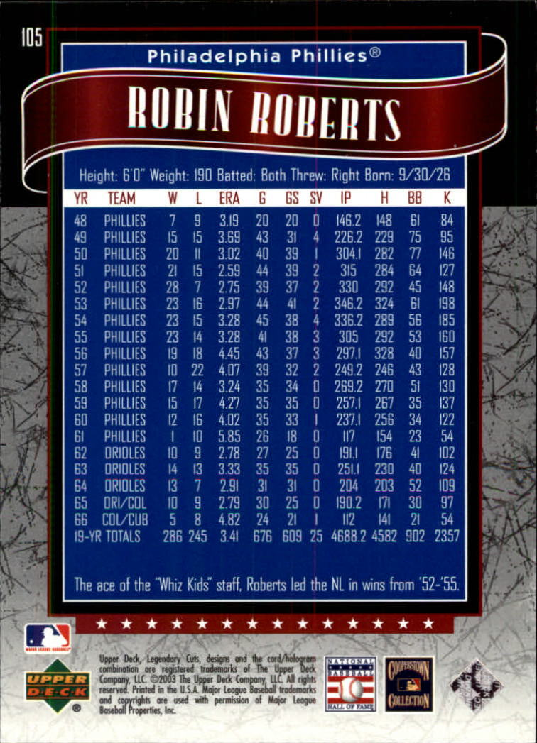 2003 SP Legendary Cuts #105 Robin Roberts back image
