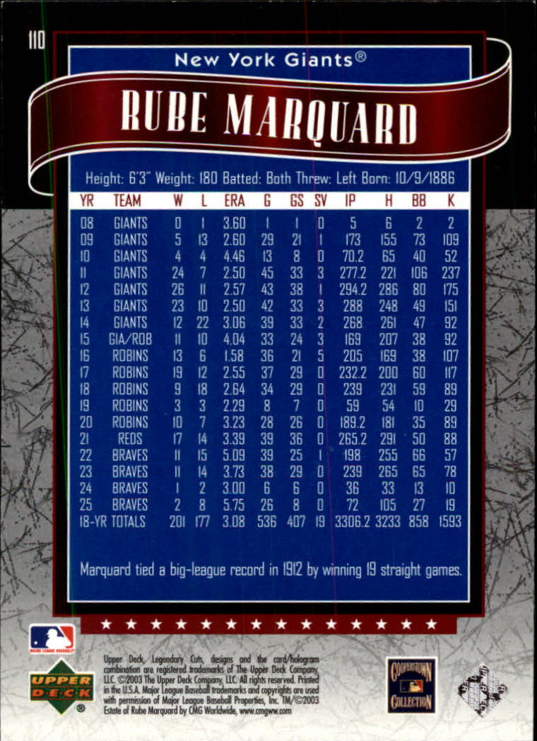 2003 SP Legendary Cuts #110 Rube Marquard back image