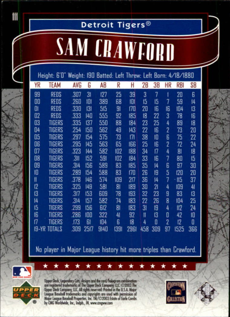 2003 SP Legendary Cuts #111 Sam Crawford back image