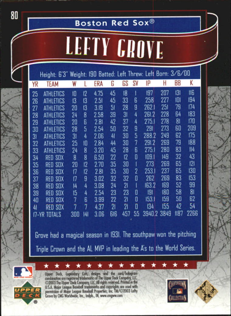 2003 SP Legendary Cuts Blue #80 Lefty Grove back image