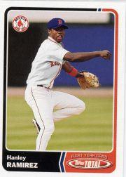 2003 Topps Total #900 Hanley Ramirez FY RC
