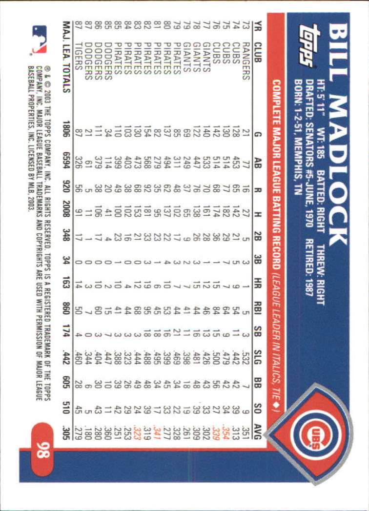 2003 Topps Retired Signature #98 Bill Madlock back image