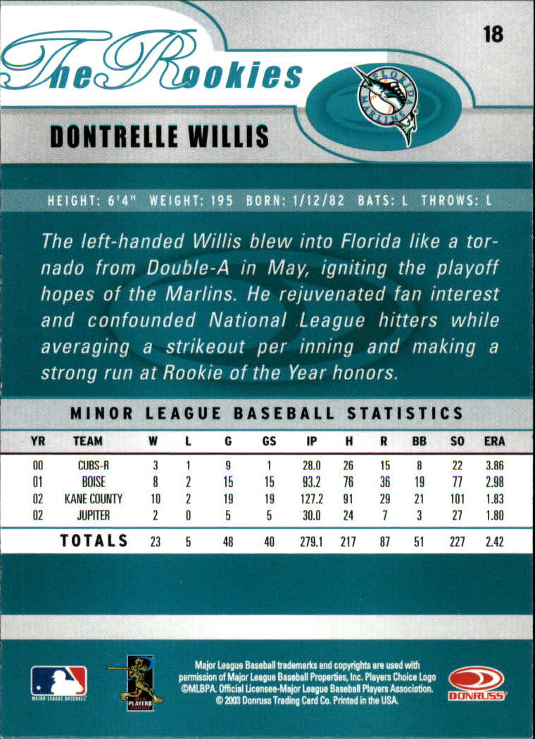 2003 Donruss Rookies #18 Dontrelle Willis back image